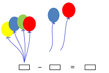 Balloons - make math word problem that will illustrates the picture